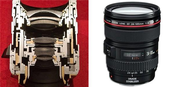 Hình bên phải khiến người ta nghĩ đến một mê cunghơn là ống kính máy ảnh.