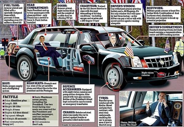 Xe vẫn sở hữu những tính năng an toàn như The Beast của cựu Tổng thống Obama nhưng hiện đại hơn. (Ảnh: internet)