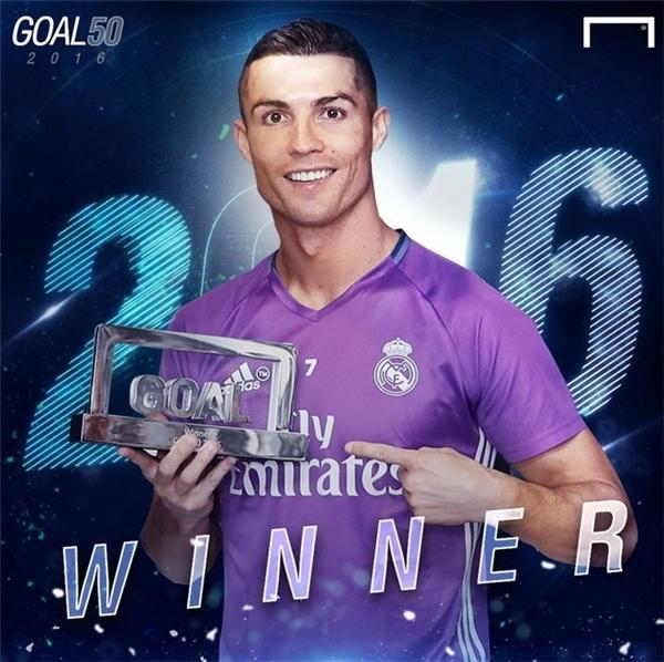 1. Cristiano Ronaldo: Ở tuổi 31, Ronaldo vẫn sở hữu hiệu suất ghi bàn khủng khiếp với 51 chọc thủng lưới đối thủ trên mọi đấu trường, trong đó có 16 pha làm bàn đem về chức vô địch Champions League thứ 11 cho Real Madrid. Sáu tuần sau, CR7 chính thức bước vào ngôi đền của những huyền thoại với danh hiệu quốc tế đầu tiên trong sự nghiệp khi cùng tuyển Bồ Đào Nha lên ngôi tại kỳ Euro 2016.
