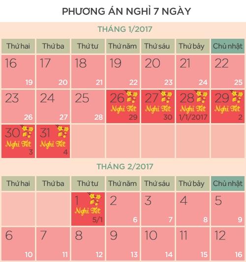 Lịch nghỉ Tết Nguyên Đán2017 vừa được Thủ tướng thông qua. (Ảnh: Tiến Thành)