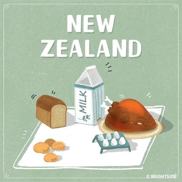 Bạn có thể mua được một bữa ăn gần như tương đương với Anh khi đến New Zealand, chỉ trừ mỗi món tráng miệng là chuối và táo thôi.