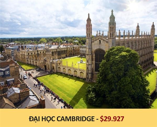 Hơn 670 triệu đồng (Cambridge, Anh)