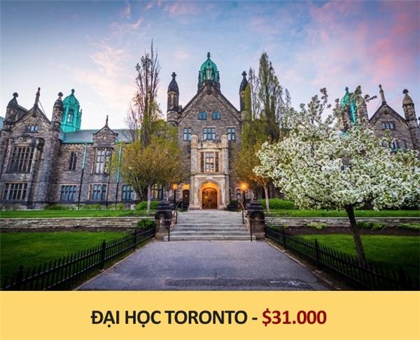 Hơn 694 triệu đồng (Toronto, Ontario, Canada)