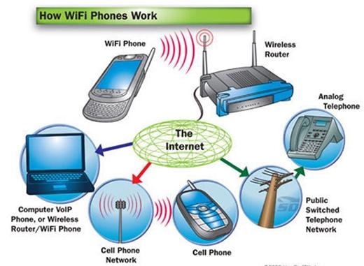Để sóng Wi-Fi thoải mái phát đi mà không cần cạnh tranh hãy đảm bảo an toàn cho nơi mà router của bạn đang tọa lạc.