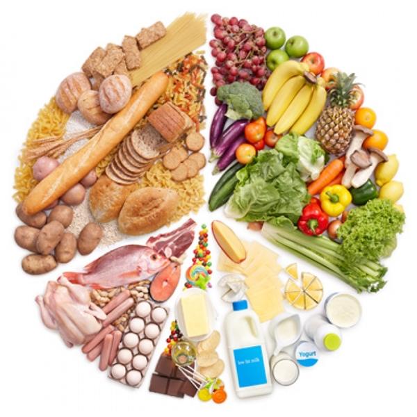 Những thực phẩm cần thiết được phân chia theo cân nặng (Ảnh minh họa).