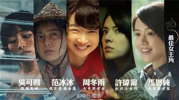 5 nữ diễn viên nhận đề cử giải Ảnh hậu.