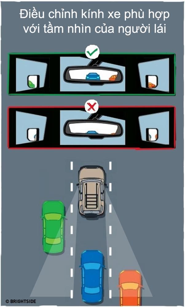Hãy điều chỉnh gương chiếu hậu hợp lí để xóa đi các điểm mù.