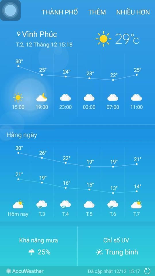 Dự báo thời tiết cho những ngày sắp tới. (Ảnh: Chụp màn hình)