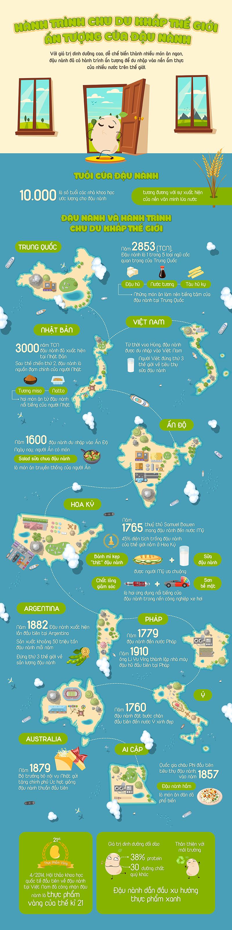 Hành trình chu du khắp thế giới ấn tượng của đậu nành