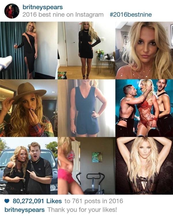 Sau sự bùng nổ với album mới'Glory' vừa ra mắt,Britney Spears là cái tên được chú ý nhiều nhất đối với người hâm mộ nhạc Pop. Tuy nhiên, instagram của cô chỉ đạt 80.272.091 lượt yêu thích trong năm qua.