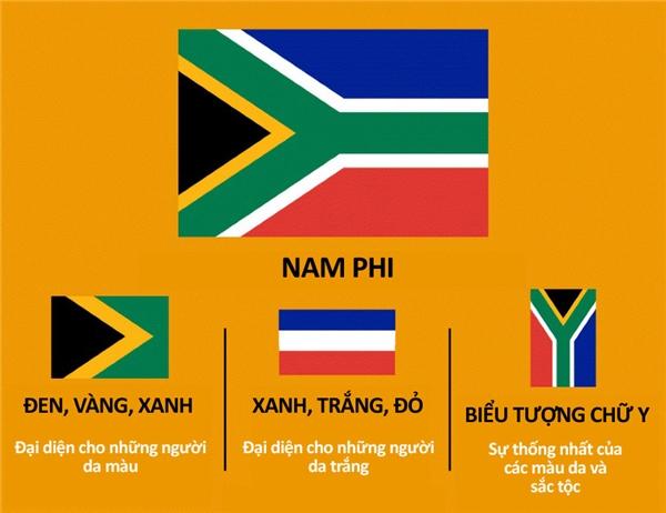 Những bí mật ít ai biết trên lá quốc kỳ của một số quốc gia