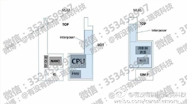 Tài liệu rò rỉ trên Weibo về bảng mạch của iPhone mới. (Ảnh: internet)