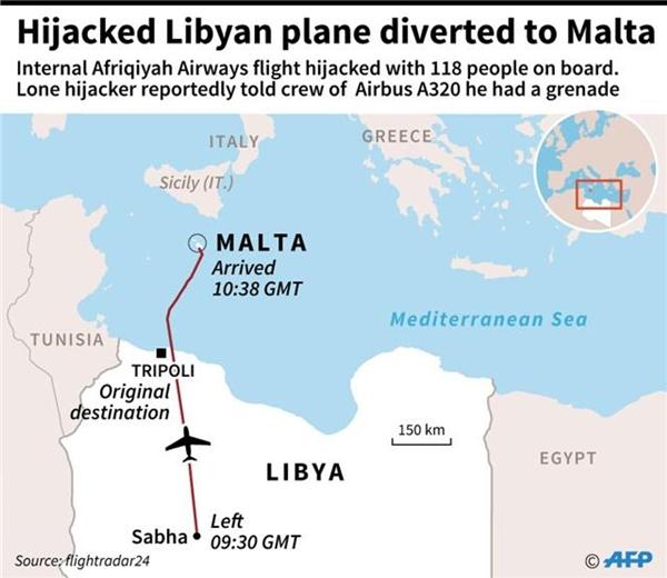 Bị khống chế, chiếc máy bayđã phải chuyển hướng để hạ cánh xuống Malta - một hòn đảo nhỏ nằm giữa Địa Trung Hải.