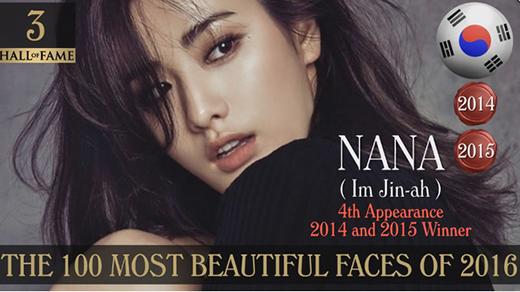 Có một sự tụt hạng nhẹ trongnăm 2016, Nana đang được xếp hạng 3 trong danh sách.