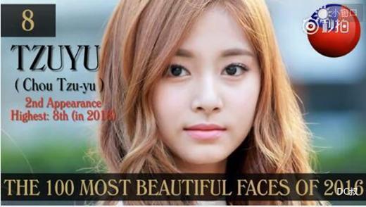 Thành viên TWICE tên thật là Chu Tử Du, cô nàng năm nay mới 17 tuổi đến từ Đài Loan. Đây là lần thứ 2 liên tiếp Tzuyu góp mặt trong danh sách này.