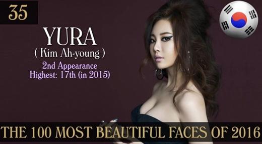 So với năm trước ở hạng 17, năm nay Yura ở một vị trí khiêm tốn hơn, hạng 35. Đây là lần thứ 2 Yura (Girl's Day) xuất hiện trong danh sách.