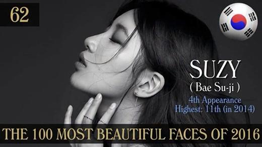 """Bae Suzy là một tên tuổi quen thuộc, nhan sắc của""""Tình đầu quốc dân""""không phải là sản phẩm của truyền thông khi cô4 lần lọt vàotop 100, thứ hạng cao nhất là 11 vào năm 2014."""