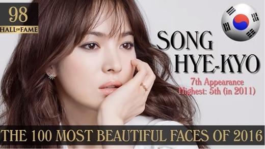 Là mẫu hình lý tưởng của hầu hết đàn ông Hàn Quốc, nhưng Song Hye Kyo lại đứng ở vị trí thấp hơn so với những đồng nghiệp đàn em khác, đứng áp chót với hạng 98.