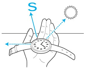 Còn trong trường hợp mất phương hướng, dùng chiếc đồng hồ đeo tay làm la bàn tạm thời. Hãy giơ đồng hồ lên, điều chỉnh để góc 12 giờ hướng về bên trái, và kim giờ hướng về phía mặt trời. Khoảng cách giữa 12h và kim giờ sẽ là hướng bắc.