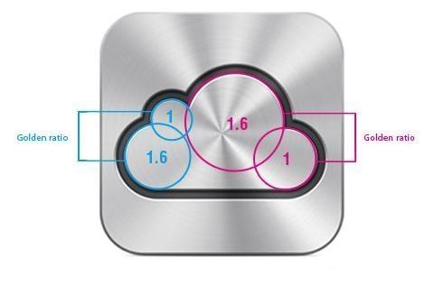 Đây là tỉ lệ vàng mà lâu nay Apple vẫn luôn sử dụng để tạo nên iPhone