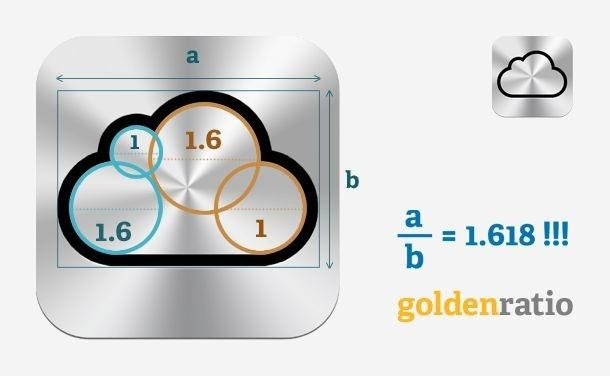 Logo iCloud và chuẩn tỉ lệ vàng. (Ảnh: internet)