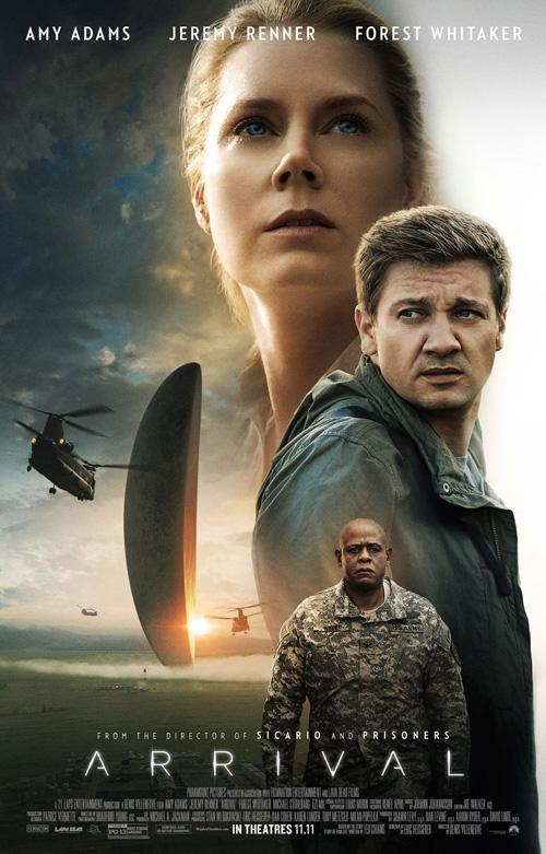 Phim lấy bối cảnh khi người ngoài hành tinh đổ bộ xuống 12 thành phố Trái Đất.
