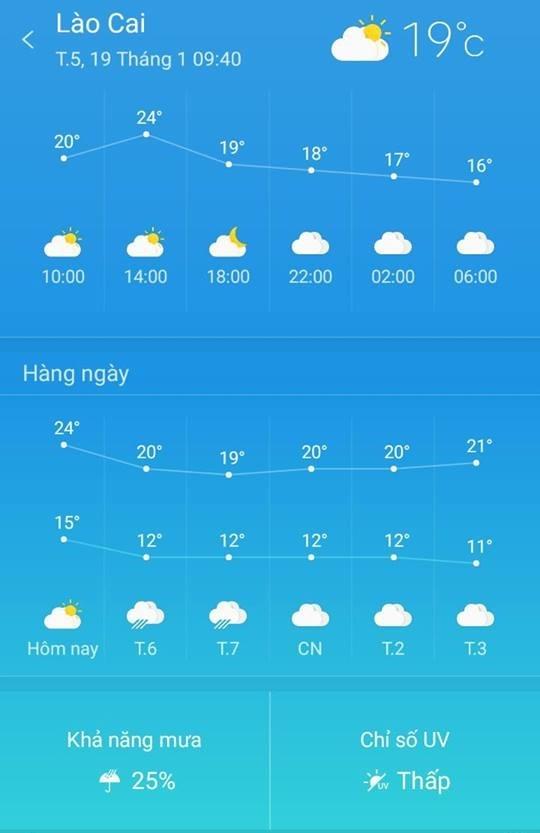 Tại Lào Cai nhiệt độ buổi tối cũng xuống thấp từ 12 - 11 độ C.(Ảnh: Internet)