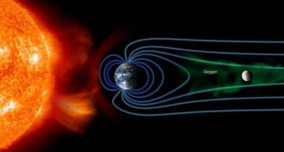 Mặt Trăngtrôi ngang qua đuôi từ quyển của Trái Đất và một lượng lớn ion oxy trong bầu khí quyển Trái Đất sẽ bị cuốn theo.