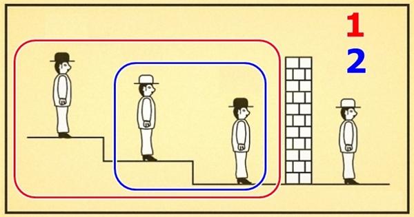 Góc nhìn của những người tử tù. Số 1 nhìn thấy số2 và số3. Số 2 chỉnhìn thấy số 3. Số 3 và số 4 không thấy gì.