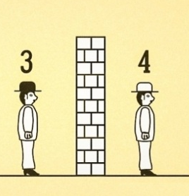 Bức tường đã chắn người số 3 nhìn thấy màu mũ của người số 4.