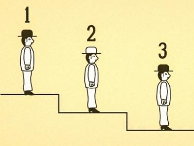 Người số 1 chỉ biết được màu mũ của số 2 và số3 mà không biết được màu mũ của chính mình.