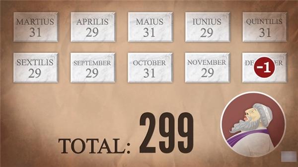 Vì số chẵn được xem là con số xui xẻo trong văn hóa của người La Mã thời đó, nên Numa quyết định bỏ bớt một ngày trong tất cả các tháng chẵn, để tất cả các tháng trong năm đều chỉ có 29 hoặc 31 ngày.