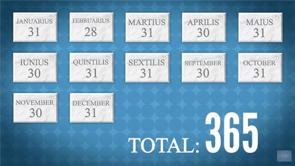 Lúc này tháng Một và Hai đã được đẩy lên thành hai tháng đầu năm, Caesar cộng thêm 10 ngày vào một vài tháng trong năm để toàn bộ 12 tháng có tổng cộng 365 ngày.