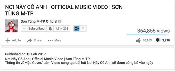 MV Nơi này có anh chạm mốc 350.000 lượt xem chỉ sau nửa tiếng ra mắt. - Tin sao Viet - Tin tuc sao Viet - Scandal sao Viet - Tin tuc cua Sao - Tin cua Sao