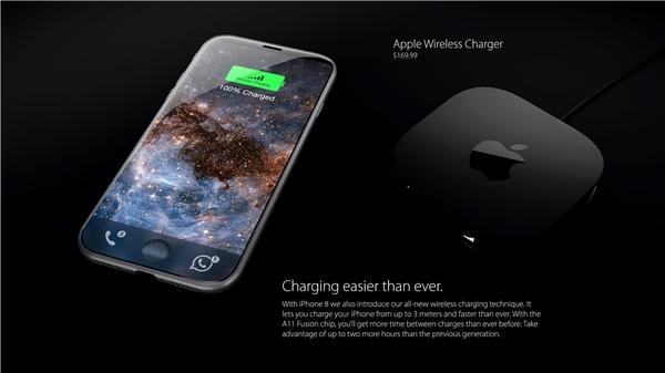 Tính năng sạc không dây cùng công nghệ sạc nhanh. Đế sạc không dây của mẫu iPhone này được bán riêng với giá 169,99 USD.