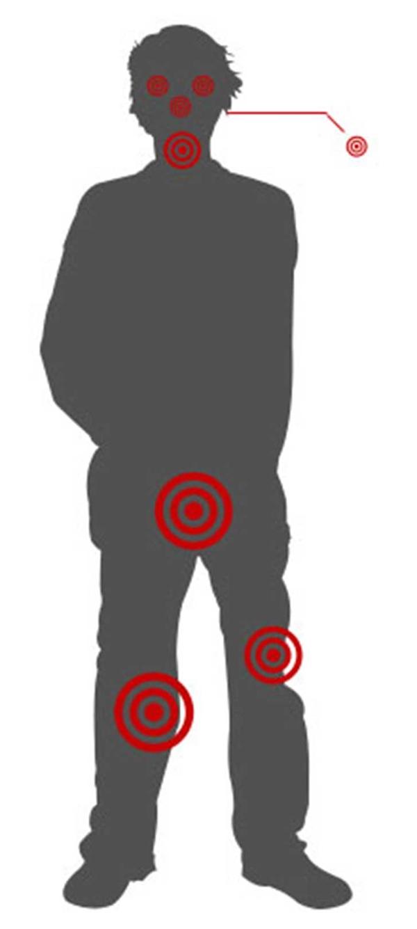 Chỉ cần tác động một lực nhỏ vào các điểm yếu trên cơ thể con người nhưcổ, hạ bộ, đầu gối,… bạn có thể sẽ xoay chuyển được tình thế.