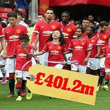 M.U đang sở hữu đội hình giá trị nhất Premier League