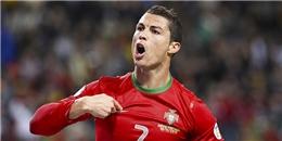 """""""Điểm danh"""" 10 tiền đạo xuất sắc nhất lịch sử bóng đá thế giới"""