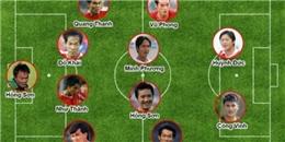 Đội hình vàng của bóng đá Việt Nam qua các kỳ AFF Cup