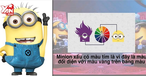 5 sự thật chắc chắn bạn chưa từng biết về Minion