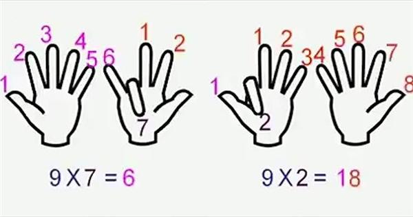 Cách tính nhẩm siêu hay chỉ với đôi bàn tay