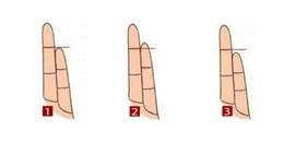 Chiều dài 2 ngón tay này sẽ 'bóc mẽ' chuẩn xác tính cách của bạn