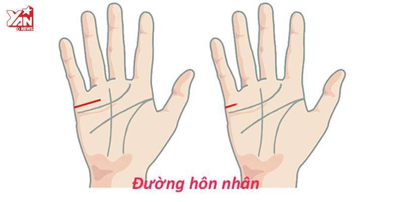 """Cách đo chỉ tay xác định năm kết hôn """"chuẩn không cần chỉnh"""""""