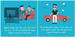 [Infographic]- Những điều CHƯA MỘT AI BIẾT về người thuận tay trái