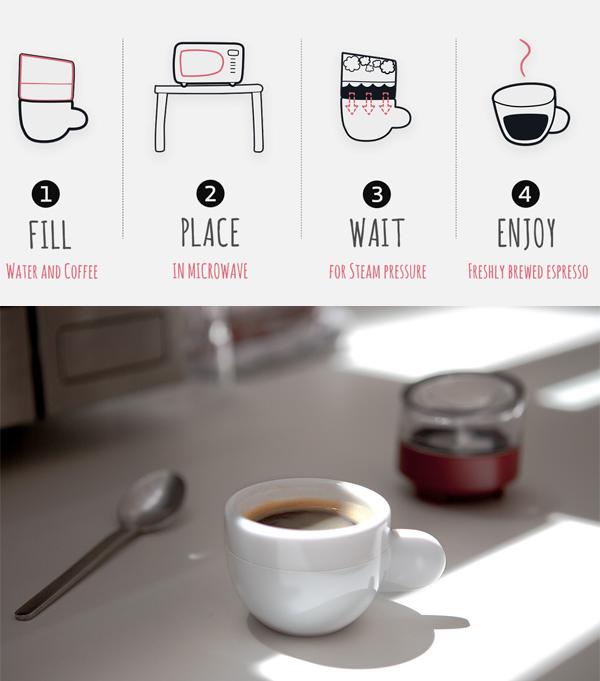 Máy pha cà phê siêu nhỏ siêu tiện lợi