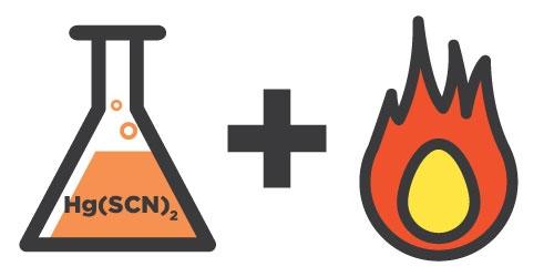 14 phản ứng đỉnh cao trong hoá học