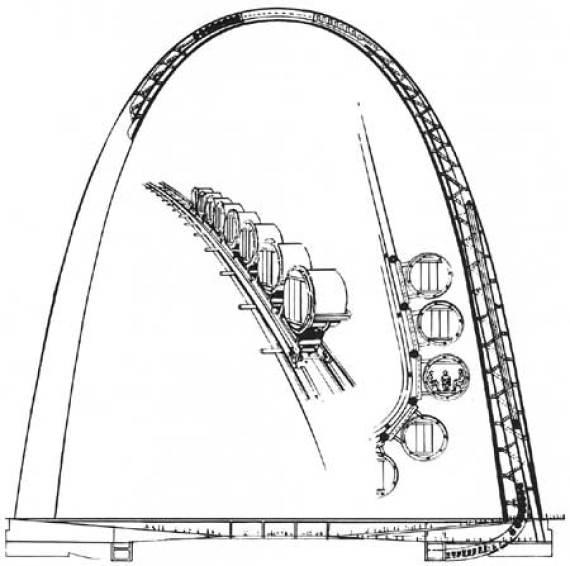 Cách một thang máy hoạt động tại St. Louis' Gateway Arch