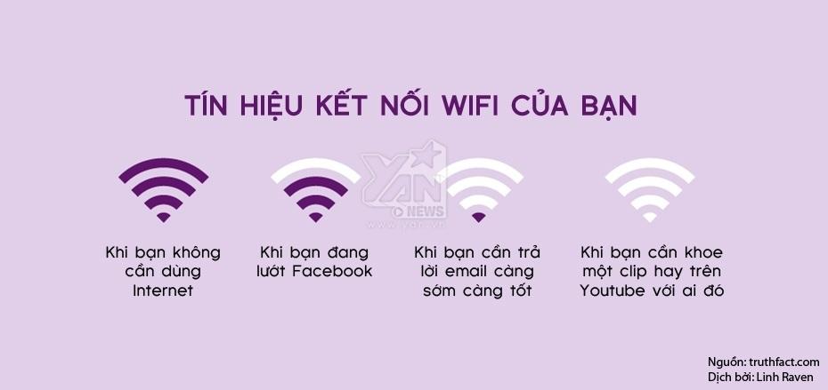 Đã bao nhiêu lần bạn phát khùng vì cứ khi cần thì wifi lại chậm rề rề?