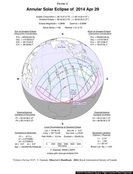 Chiêm ngưỡng mặt trời vòng lửa kỳ lạ trong nhật thực hình khuyên