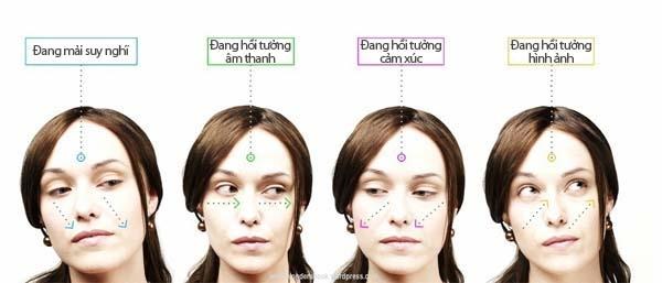 14 trường hợp cụ thể giúp bạn dễ dàng đọc suy nghĩ của người đối diện